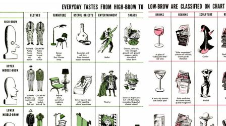 Low-brow, high-brow » Stimulant