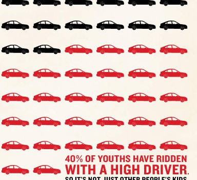 High Driving FPfeat