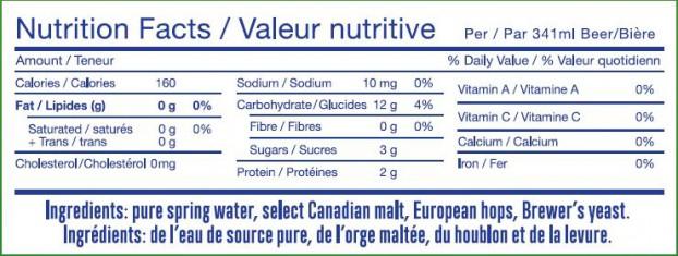 Nutrutional Label